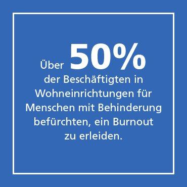 Infografik: Über 50% der Beschäftigten in Wohneinrichtungen für Menschen mit Behinderung befürchten, ein Burnout zu erleiden.